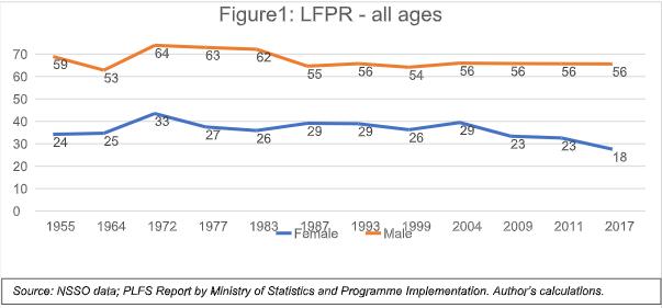 FLFLPR Data