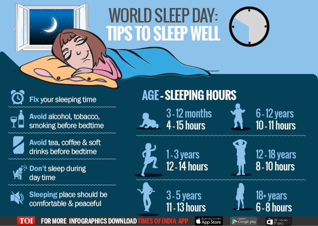 Infographic World Sleep Day How To Sleep Better Times
