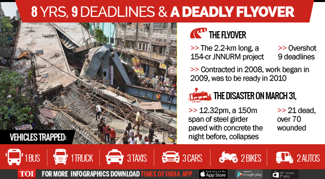 DEADLY FLYOVER-Infographic-TOI