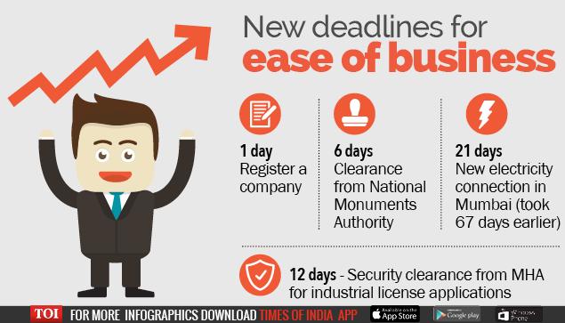 Deadline For Business - Infographic