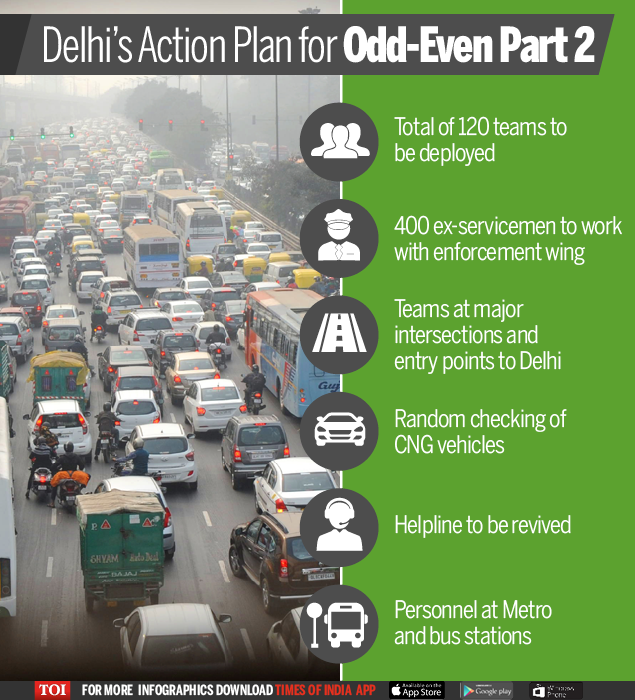 Phase 2 of Odd-Even Car-Infographic