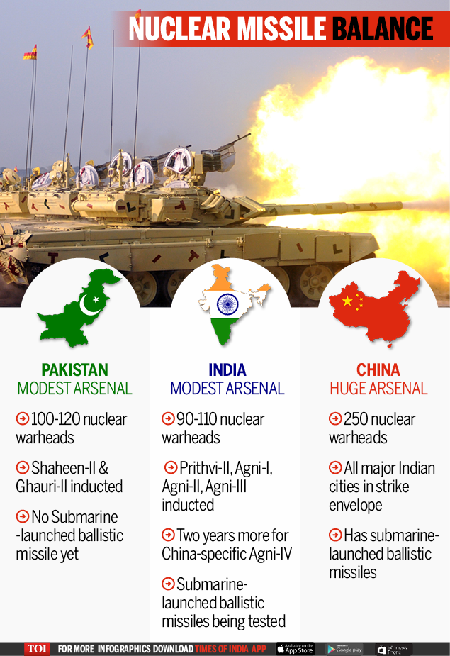 NUCLEAR MISSILE BALANCE-Infographic