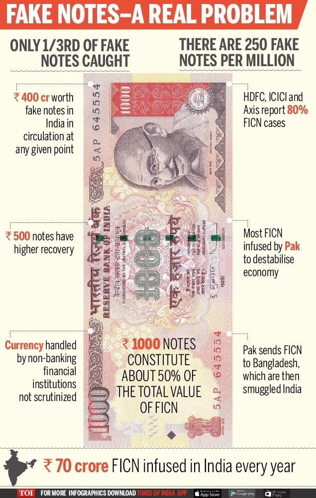 Fake notes – a real problem-Infographic-TOI-For Web