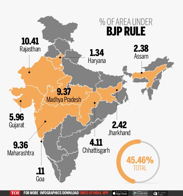 BJP-area