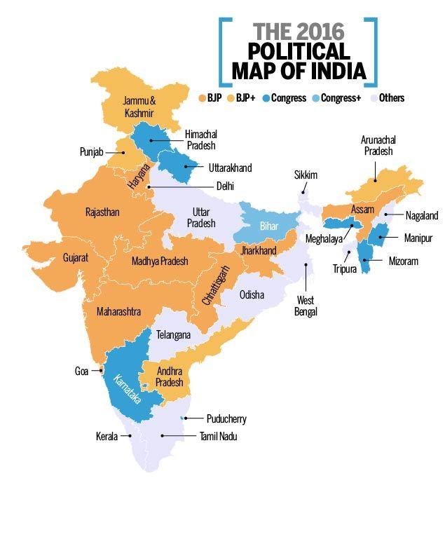 India-political