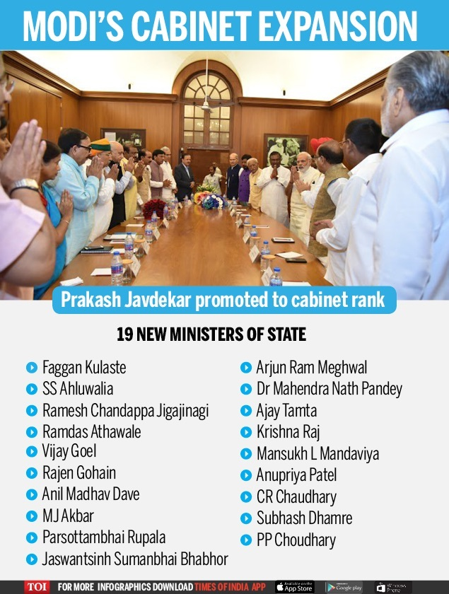 Modi's Cabinet Expansion - Infographic - TOI[4]