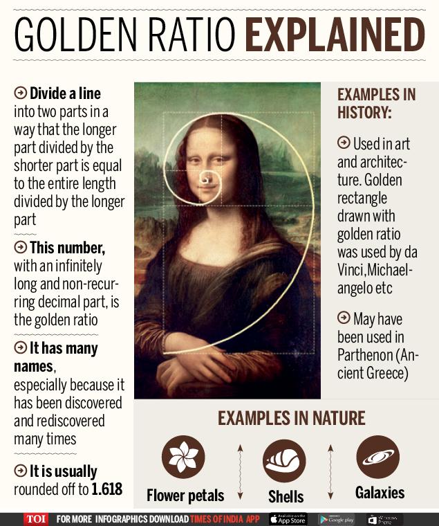 Golden Ratio Explained - Infographic - TOI