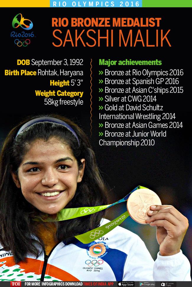 Sakshi-Malik-Infographic