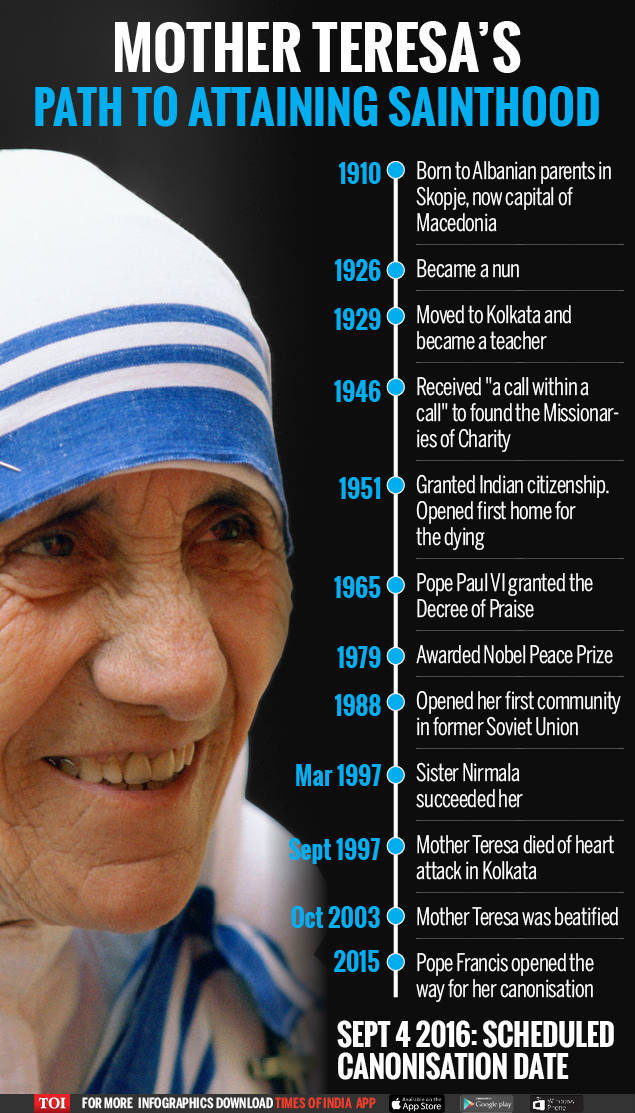 Mother Teresa's path to attaining sainthood-Infographic-TOI-For Web