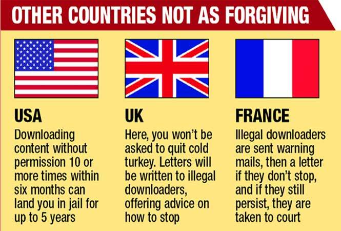 Countries like the US, UK and France have strict laws for illegal downloading (BCCL)