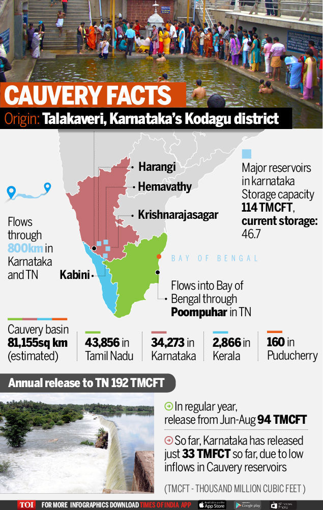 Cauvery Facts-Infogrpahic-TOI