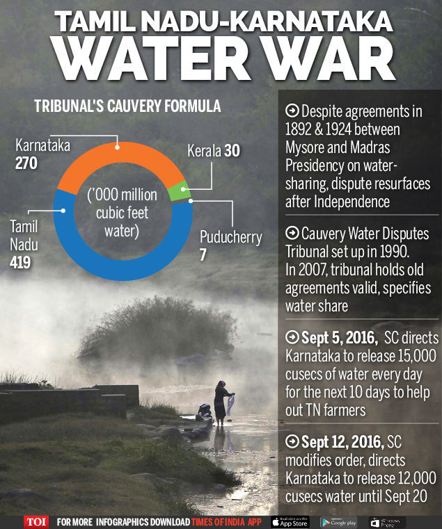 Tamil Nadu-Karnataka water war-Infographic-TOI-For Web