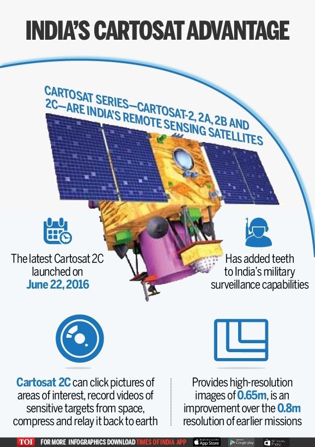 India's Cartosat Advantage - Infographic - TOI[2]