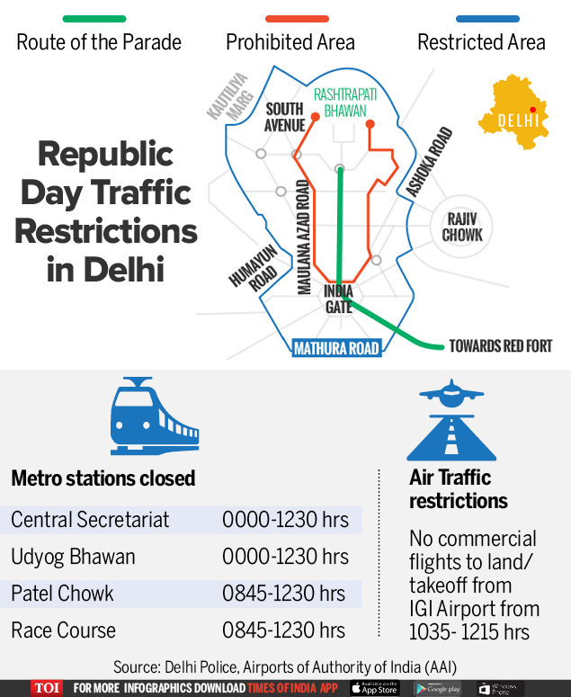 Republic Day Traffic Restrictions in Delhi-Infographic-TOI