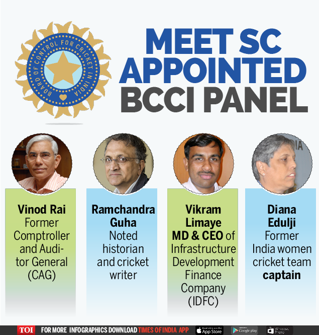 SC appointed BCCI panel - Infographic - TOI