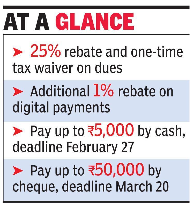 Fresh rebate scheme for property tax