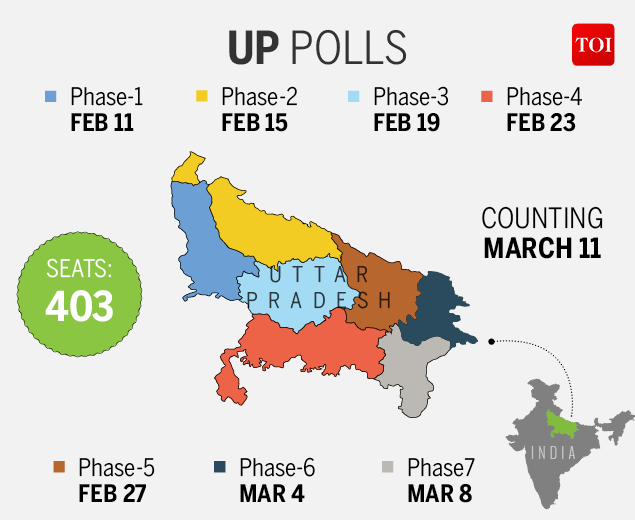 Election 5 States-Infographic-TOI