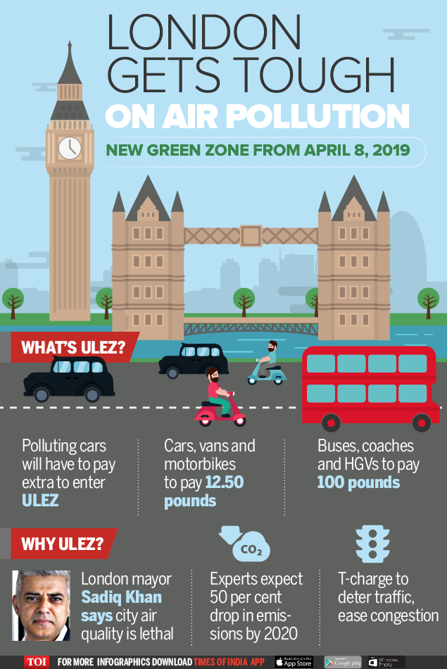 London gets tough on air pollution-infographics-TOI