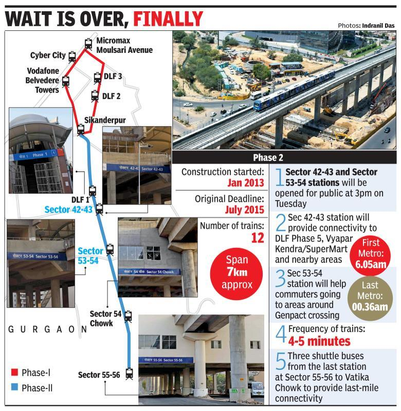 Two more Rapid Metro stations open today