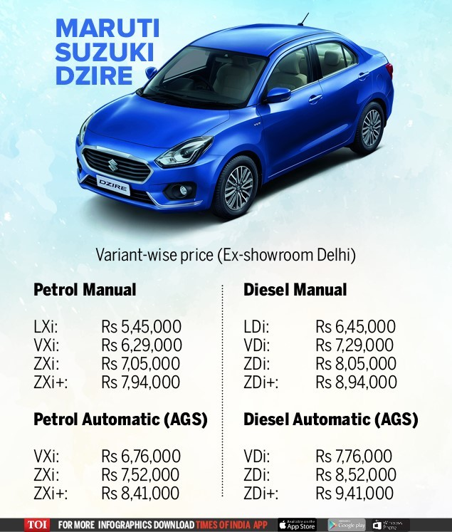 Dzire 2017 Maruti Suzuki Dzire 2017 Launched Priced Between Rs