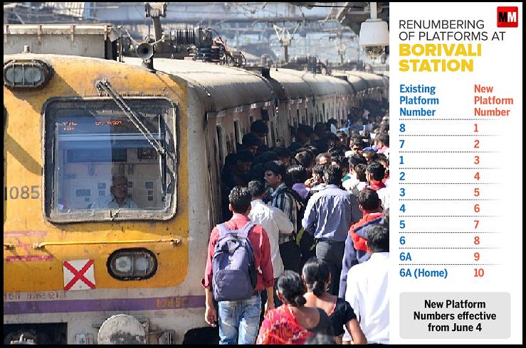 Renumbering of platforms at Borivali station