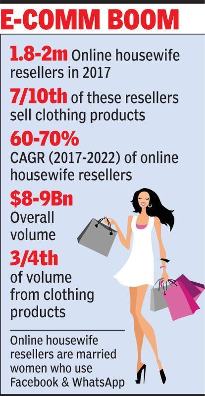 Homemakers clock $9bn biz through social media