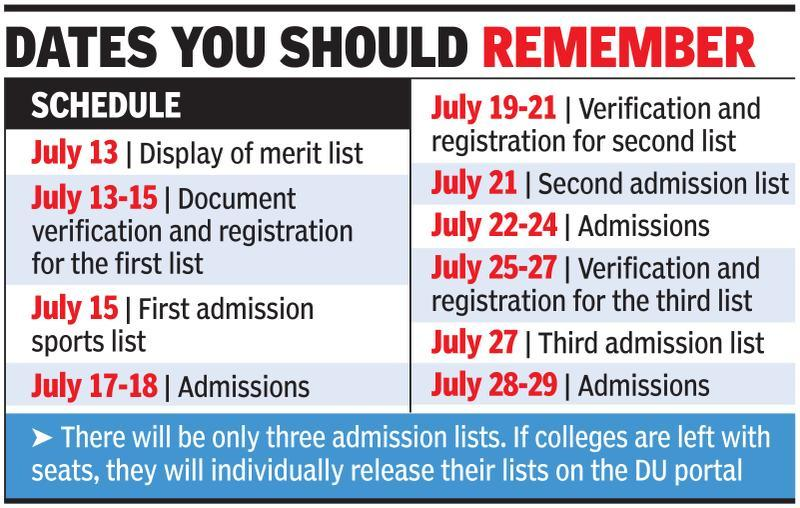 1st sports quota list out on July 13