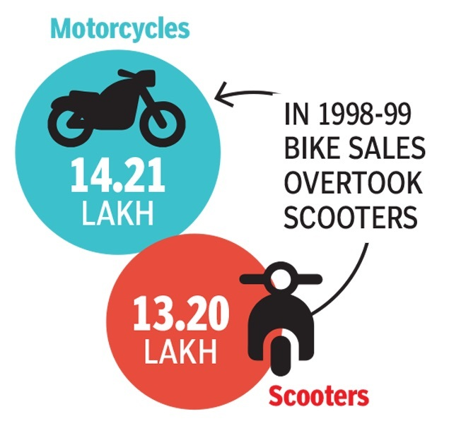21 Bikes & Scooters