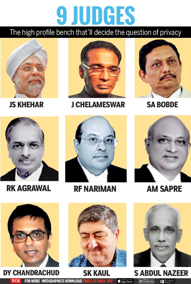 SC Judges