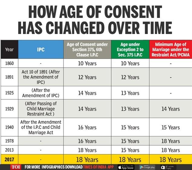 ageofconsent