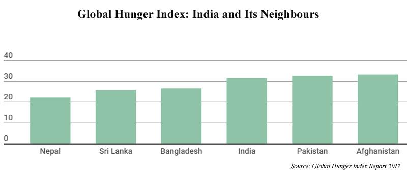 index-neighbours