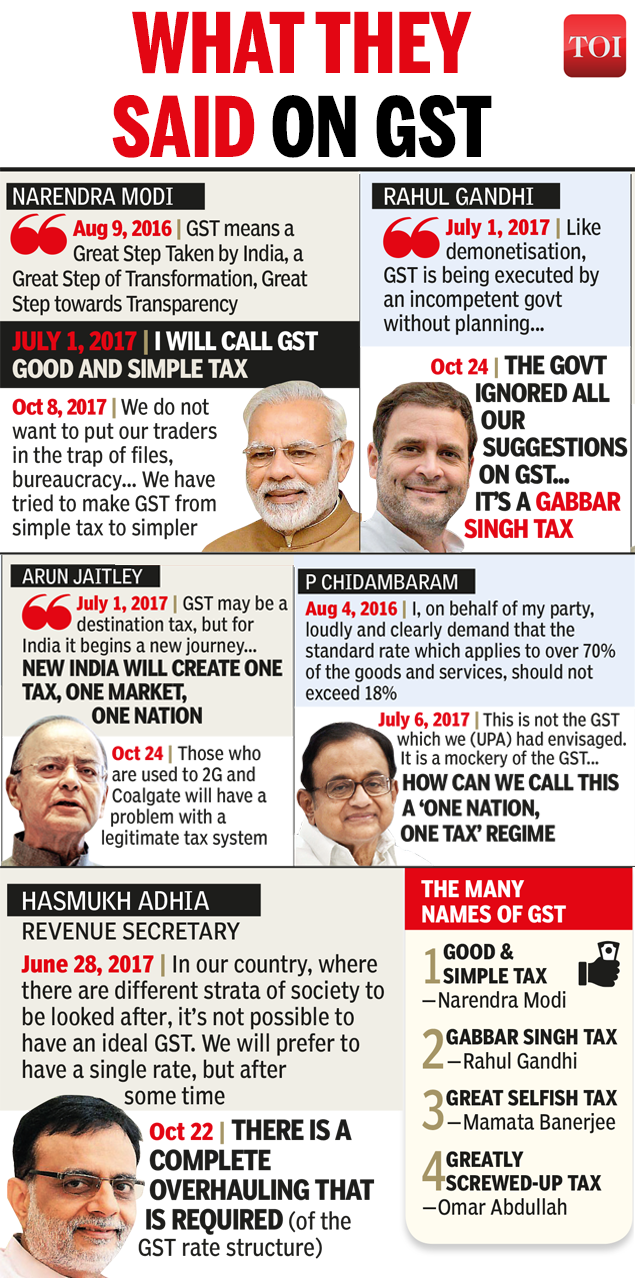 What they said on GST-Infographic-TOI