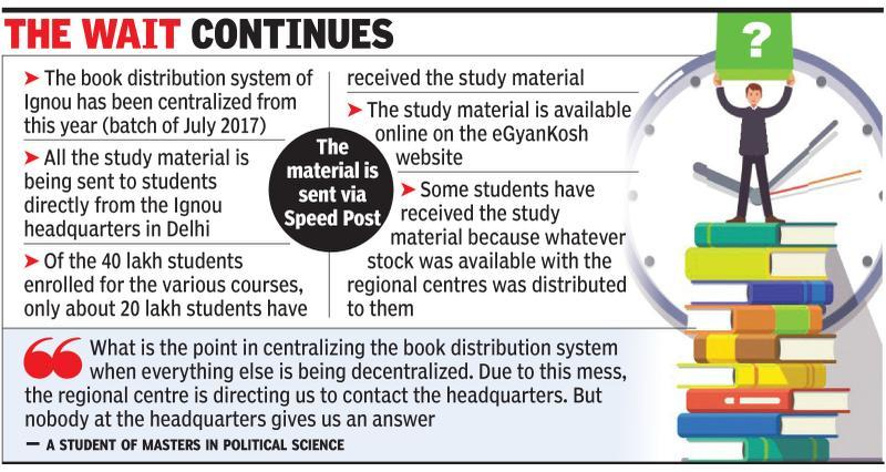 About 50% Ignou students still to get study material