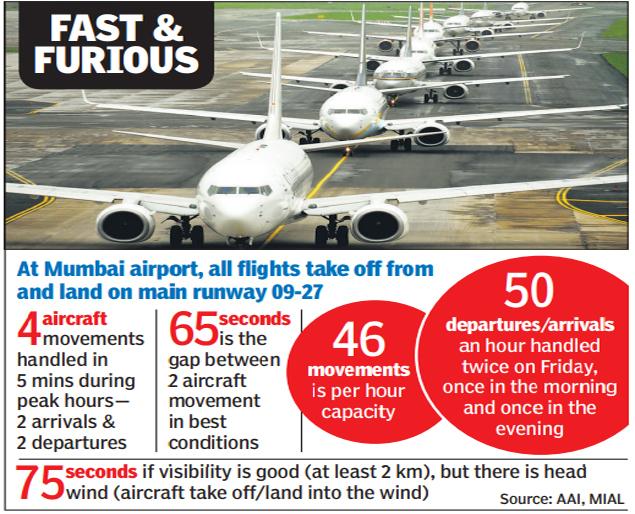 mumbai airport new