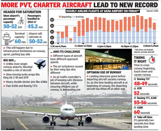 mumbai airport gfx 2 new copy