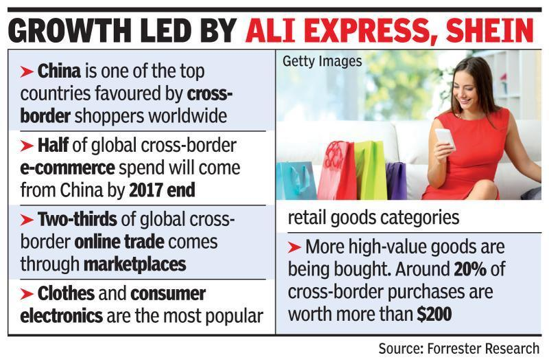 Chinese fashion e-tailers see increased demand from Indians