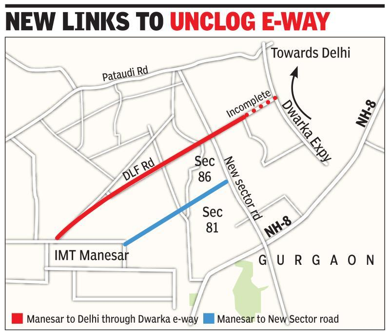 Two more roads to boost Gurgaon-Manesar connectivity