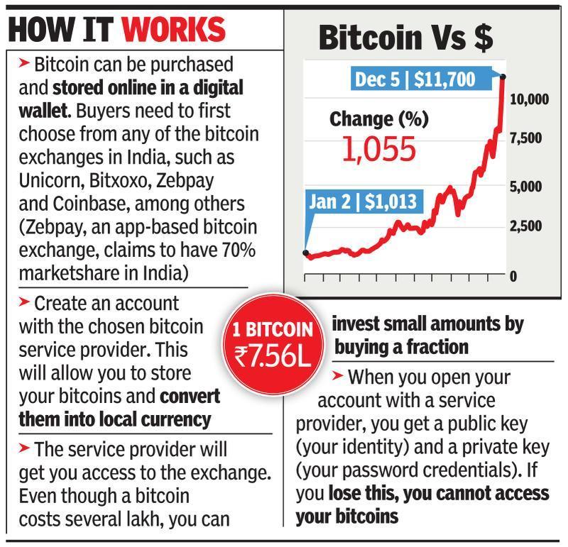Rbi cautions against use of bitcoins minimizador pari mutuel betting calculator