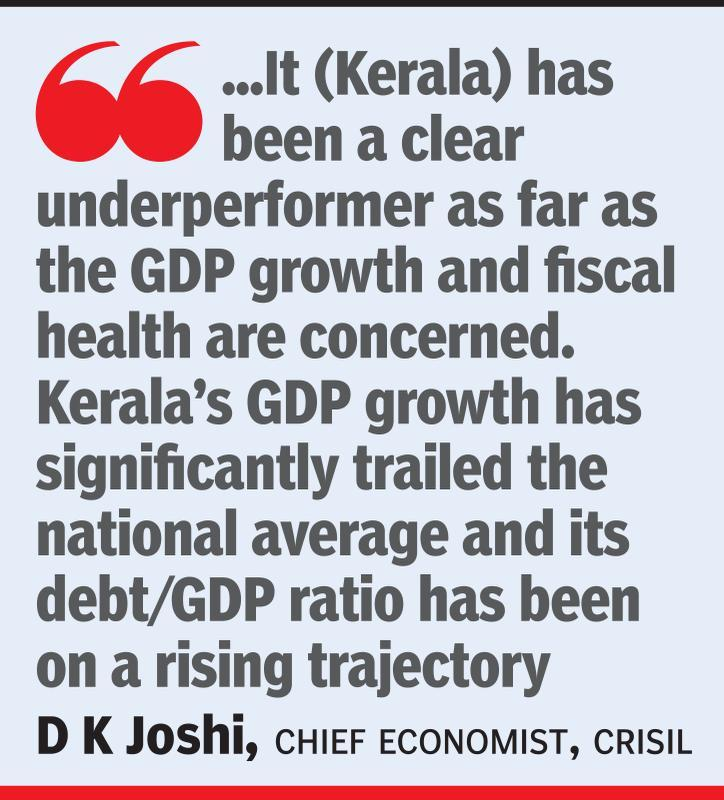 Crisil ranks Kerala low in economic growth