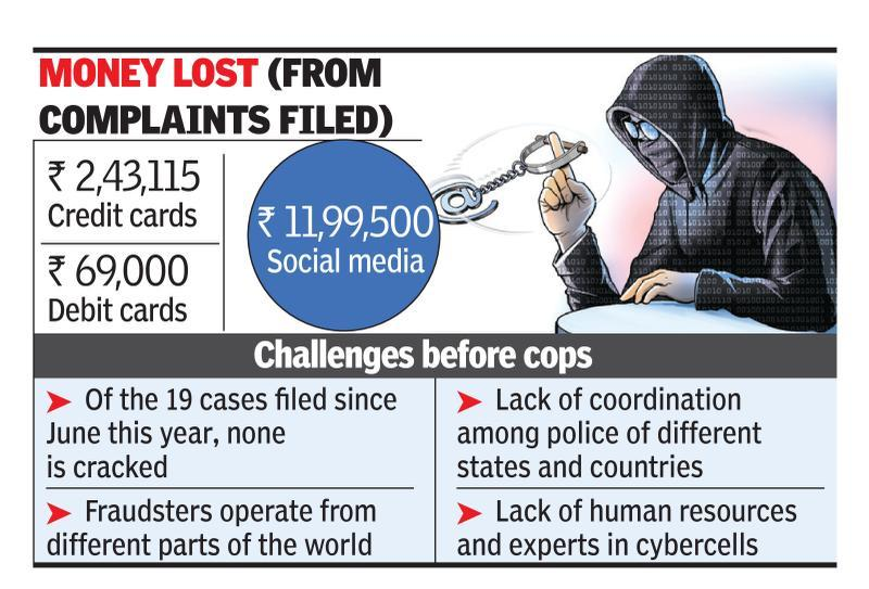 Despite high literacy rate, cybercrimes in city on rise