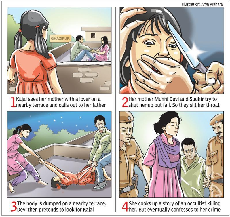 Mother kills 6-yr-old for seeing her with lover