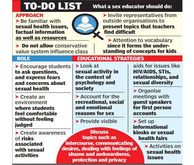 Sexual health education images teachers