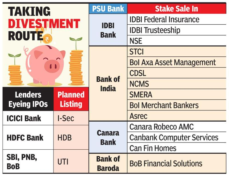 Banks will go on stake sale spree to raise capital in '18
