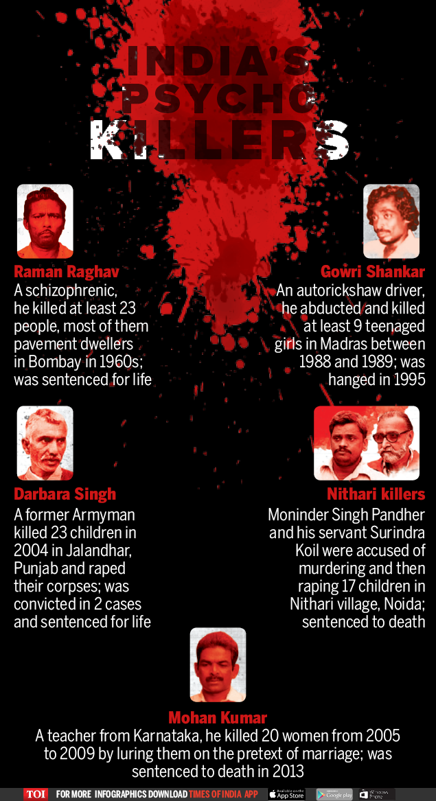 India's psycho killers-INFOGRAPHIC-TOI
