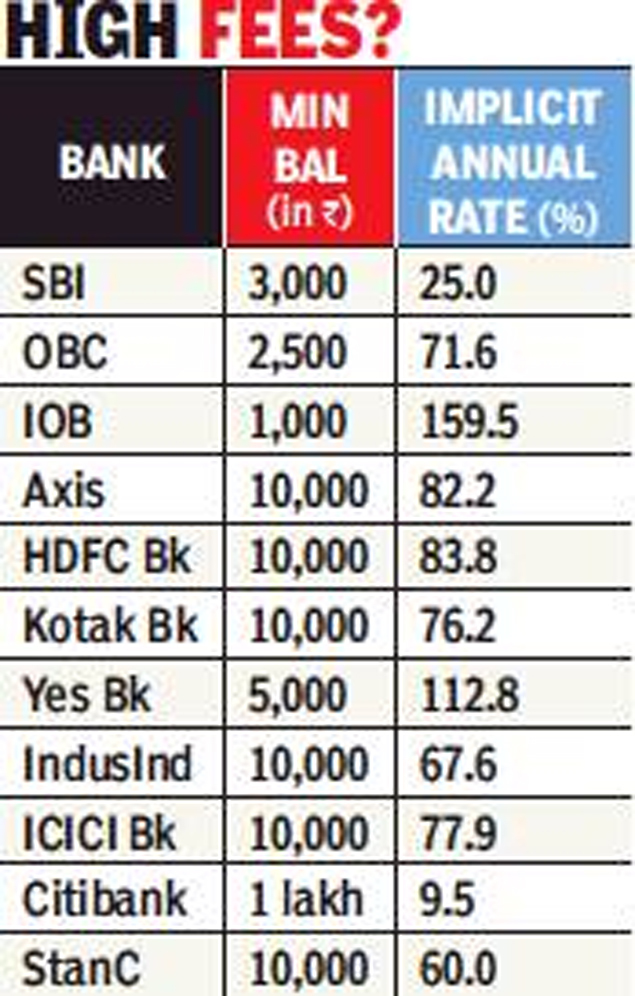 Sbi bank timings in bangalore dating