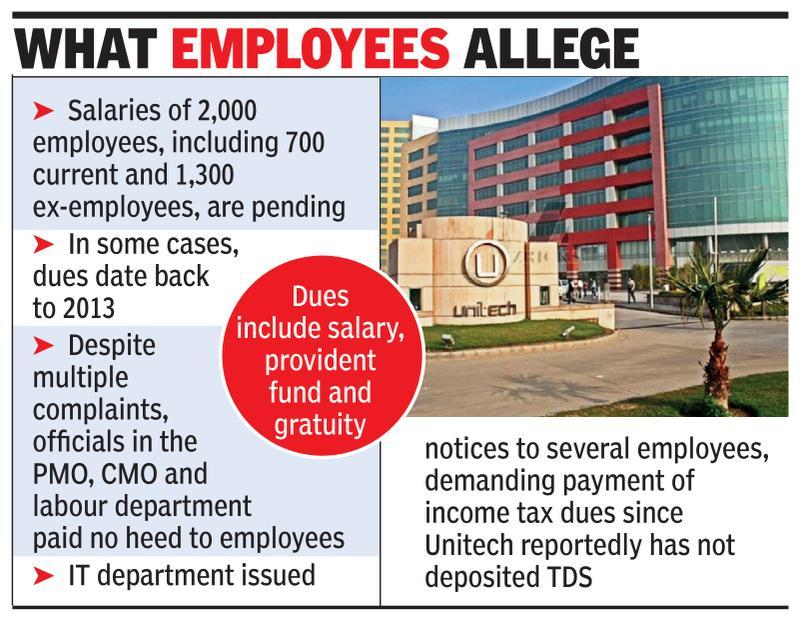 After homebuyers, Unitech staffers plan SC move for salaries