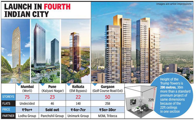 Trump Towers Gurugram Edition Launched With 258 Flats Gurgaon