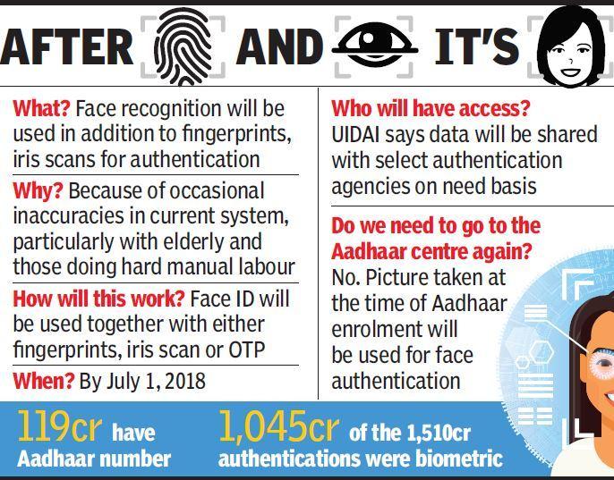 aadhaar facial recognition
