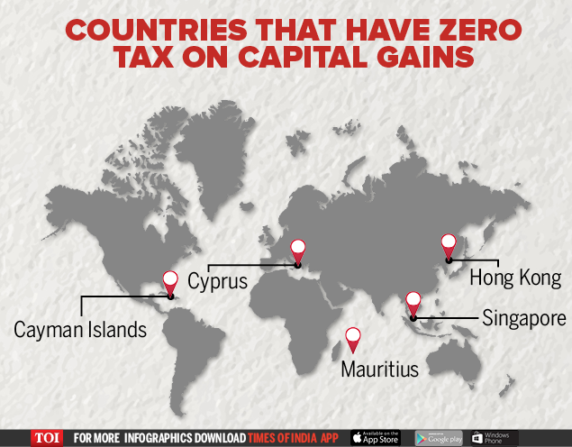 Countries that have zero tax on capital gains-infographics-TOI