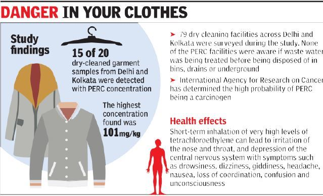 Dry Cleaned Clothes May Have Toxic Chemical That Could